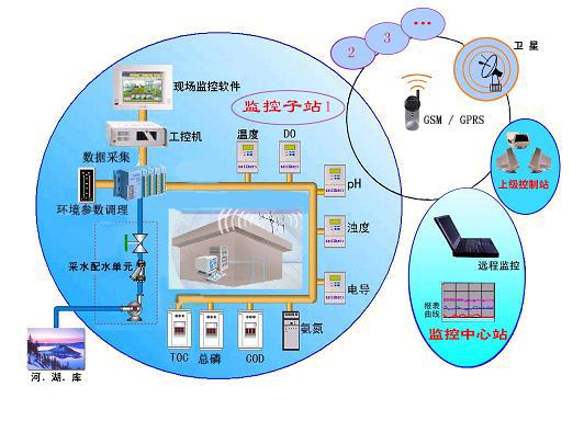 江苏新宝官方登录入口首页科技有限公司